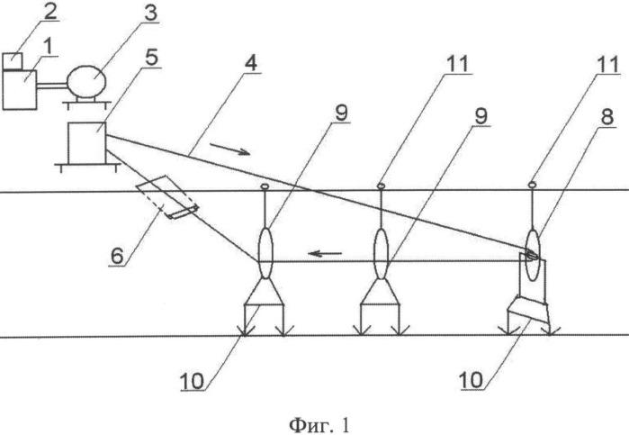 Береговая промысловая полуавтоматическая ярусная система