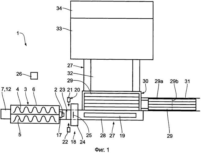 Способ и установка для автоматического изготовления хлебобулочных изделий