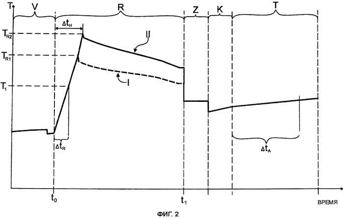 Способ мойки в водопотребляющем бытовом приборе