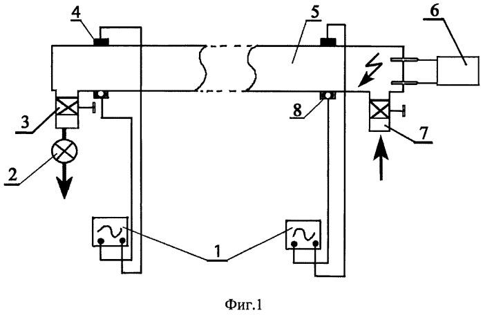 Способ предотвращения детонации и разрушения стационарной детонационной волны пропаном или пропан-бутаном в водородо- воздушных смесях