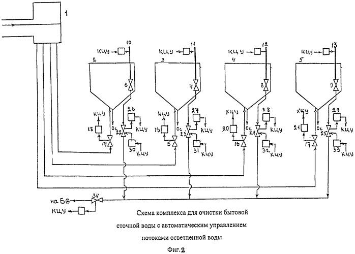 Способ управления процессом осветления суспензии в виде бытовой сточной воды осаждением
