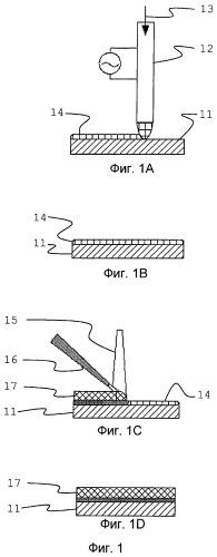 Лазерное плакирование термопластического порошка на пластиках