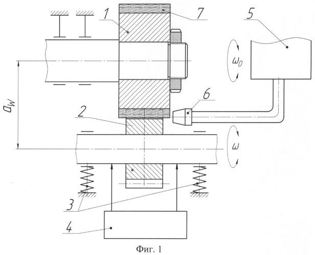 Способ отделочной обработки цилиндрических зубчатых колес