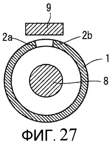 Сварочная установка для свариваемых методом электросопротивления труб