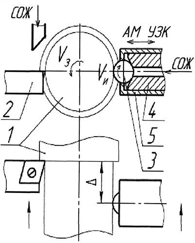 Способ комбинированной обработки точением и поверхностным пластическим деформированием