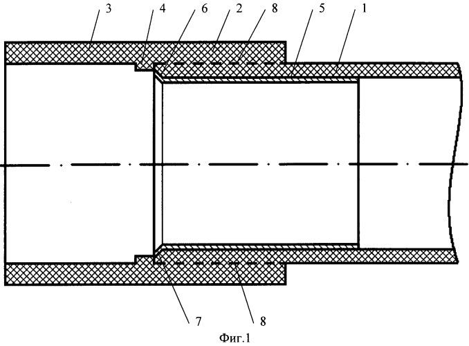 Способ соединения сваркой трубы с муфтовым элементом, изготовленных из термопластичного материала, и узел сварного соединения, полученный этим способом