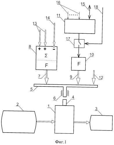 Способ соединения двух контуров системы управления давлением воздуха в тормозных цилиндрах подвижного состава
