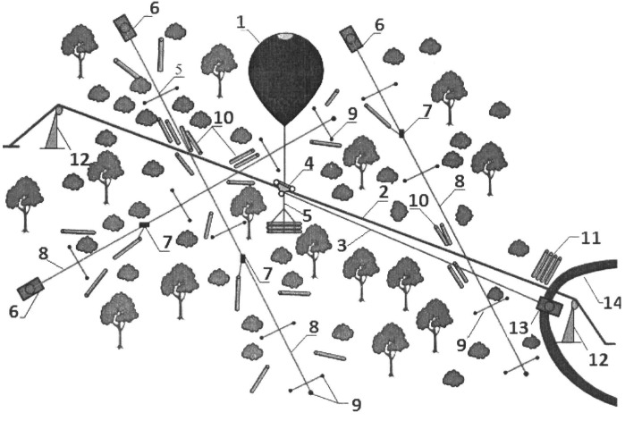 Способ разработки лесосек с использованием воздушно-транспортной установки