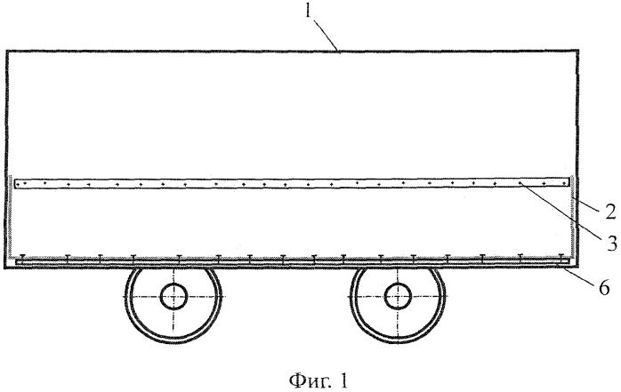 Устройство для предотвращения налипания транспортируемого материала на днище вагонеток (варианты)
