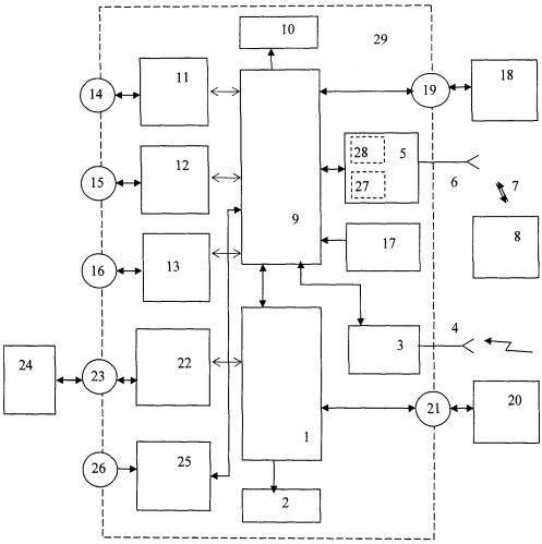 Навигационное коммуникационное мобильное устройство маневрового локомотива