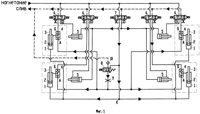 Гидросистема управления приводами створок люков водобаков противопожарного летательного аппарата
