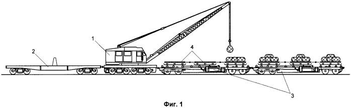 Способ выгрузки грузов на обочину, откос или территорию вблизи железнодорожного пути и устройство для его осуществления