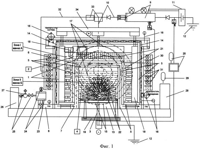 Колонка электрохимического процесса с коаксиальными рабочими зонами