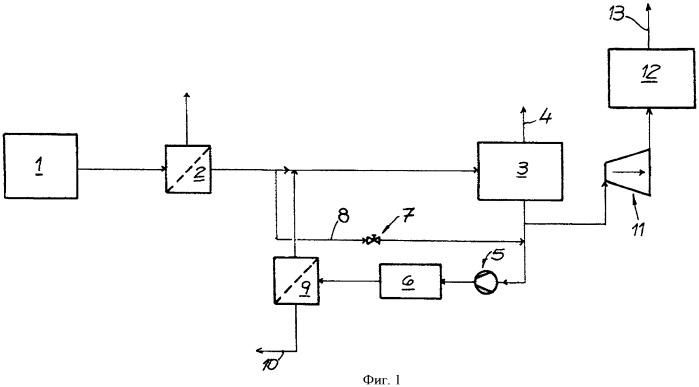 Способ осуществления синтеза фишера-тропша