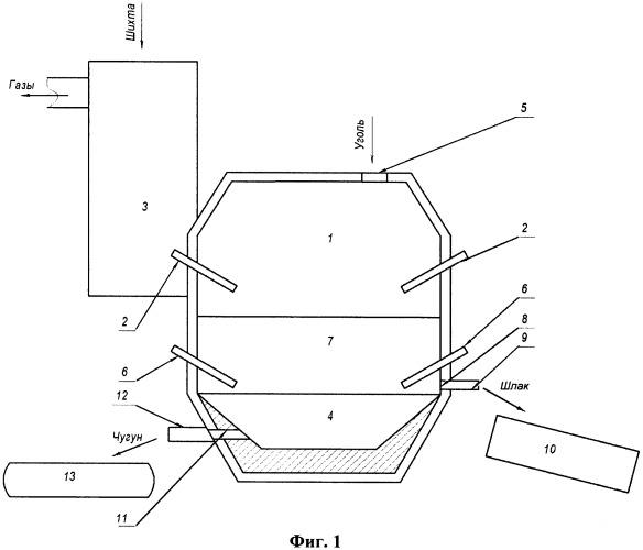 Способ переработки титаномагнетитовых руд