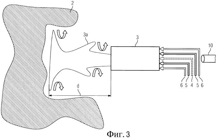 Способ динамического регулирования по меньшей мере одного блока, содержащего по меньшей мере одну горелку, а также устройство для выполнения способа