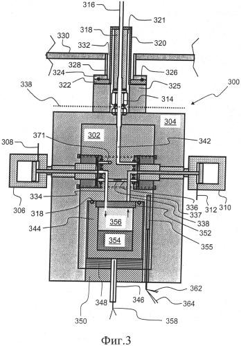 Устройство и способ для реакторов осаждения (варианты)