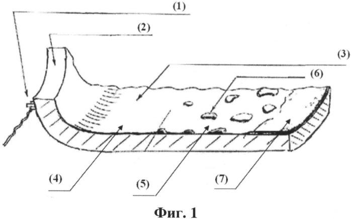 Способ предотвращения образования накипи нагревательных труб водогрейных и паровых котлов