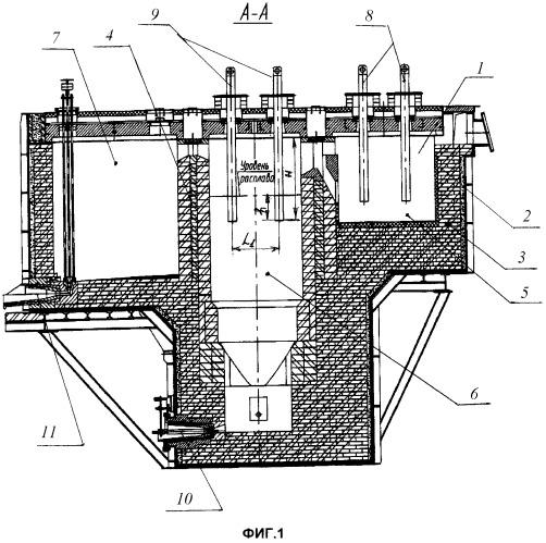 Устройство подготовки карналлита для электролитического получения магния и хлора
