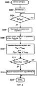 Способ определения уровня жидкости в бойлере