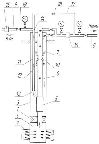 Способ межскважинной перекачки жидкости