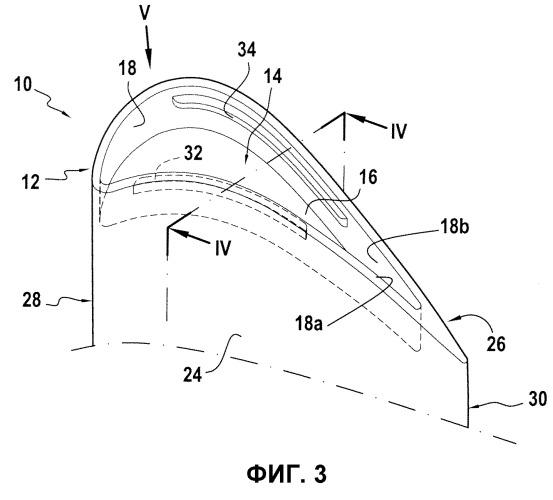 Полая лопатка для ротора турбины, при этом лопатка включает в себя ребро