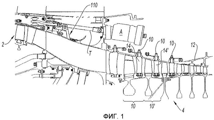 Система управления оборудованием с изменяемой геометрией газотурбинного двигателя, содержащая, в частности, барабанное соединение