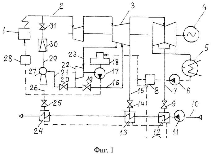 Способ работы теплофикационной паротурбинной установки и устройство для его осуществления