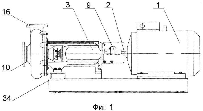 Электронасосный агрегат горизонтального типа