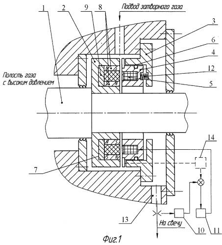 Уплотнение с активным электромагнитным регулированием зазора