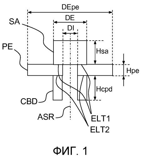 Гиролазер, содержащий твердый цилиндрический усилительный стержень, и соответствующий способ возбуждения твердого цилиндрического усилительного стержня гиролазера