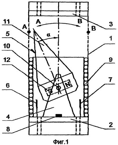 Способ измерения плотности и датчик измерения плотности (варианты) с чувствительным элементом (варианты) и блоком управления (варианты)