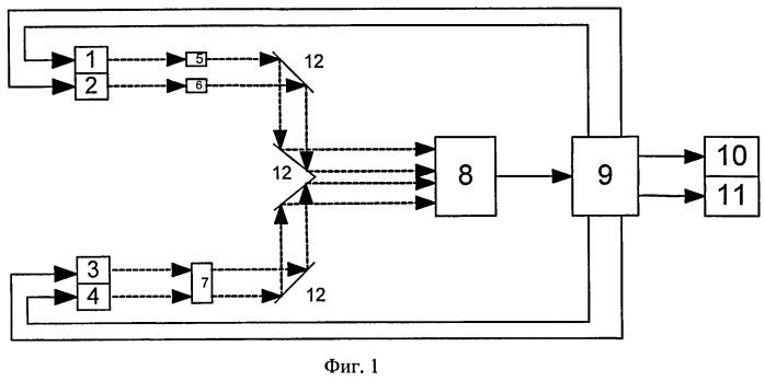 Способ обнаружения пылеотложения на печатных платах радиоэлектронной аппаратуры