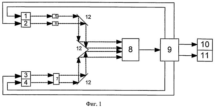Устройство обнаружения пылеотложения на печатных платах радиоэлектронной аппаратуры