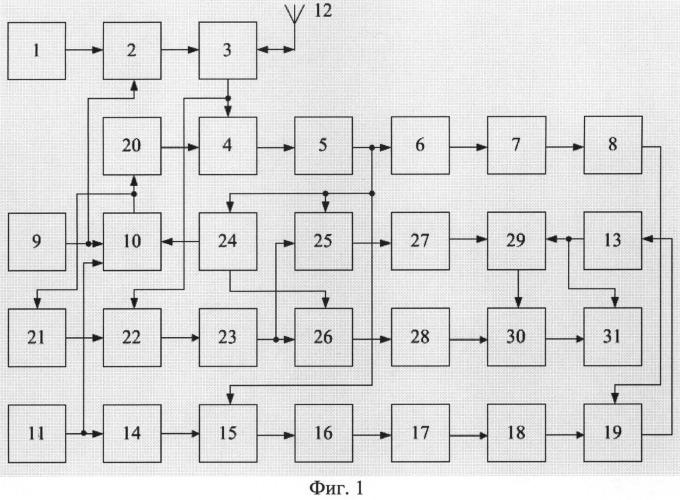 Когерентно-импульсный радиолокатор