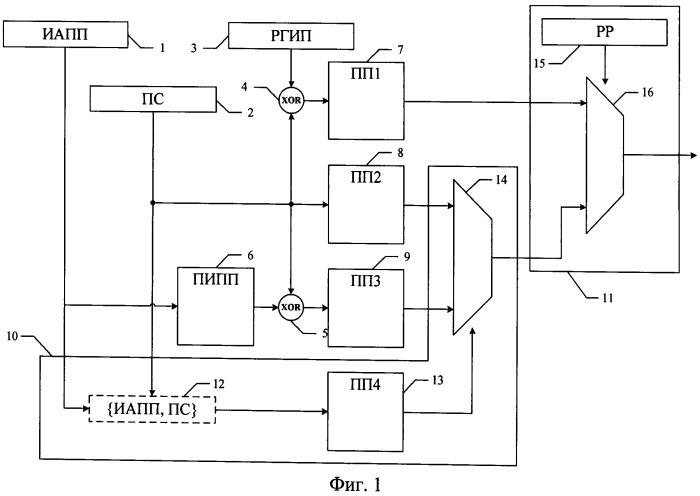 Устройство динамического предсказания команд условного перехода микропроцессора