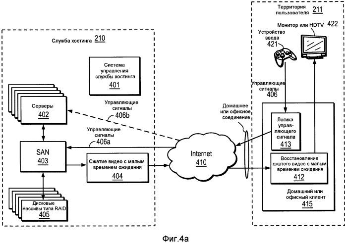 Хостинг и широковещательная передача виртуальных событий с использованием потоковой передачи интерактивного видео