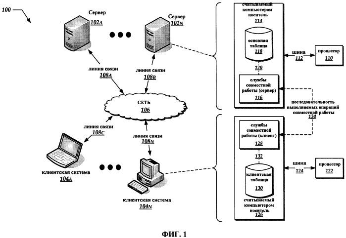 Совместная работа множественных клиентов для осуществления доступа и обновления структурированных элементов данных