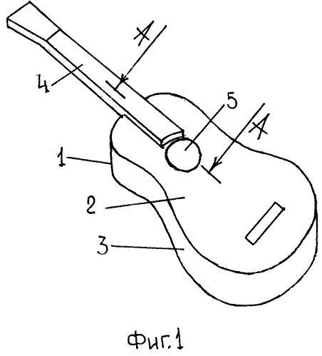 Акустическая гитара с внутренним и внешним корпусами