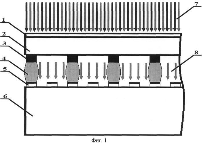 Гибридная фоточувствительная схема (гфс)