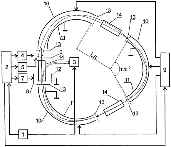 Циклический масс-спектрометр газовых частиц