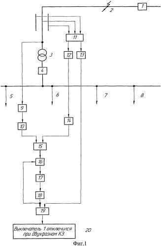 Способ контроля отключения головного выключателя линии, питающей трансформаторную подстанцию, при двухфазном коротком замыкании в ней