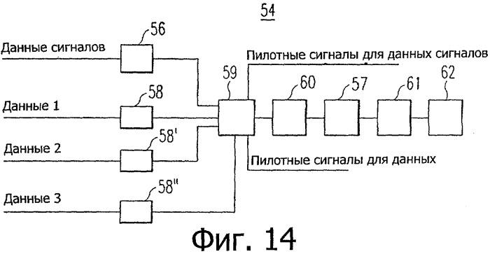 Новая структура кодовой комбинации для передачи фреймов и сигналов в системе с множеством несущих