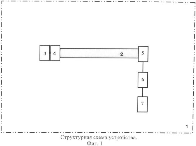 Способ оценивания пропускной способности многомодовой волоконно-оптической линии передачи по диаграмме дифференциальной модовой задержки