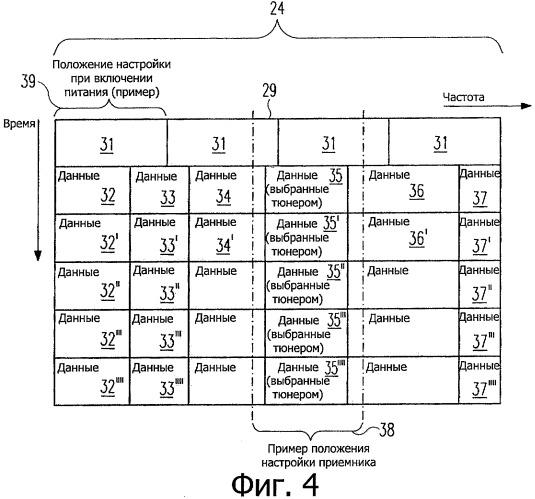 Новая структура кодовой комбинации для передачи фреймов и данных в системах с множеством несущих