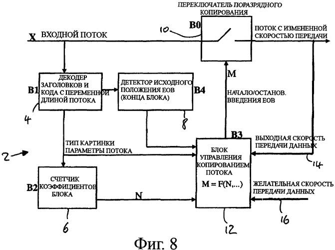 Способ и устройство для транскодирования видеосигнала