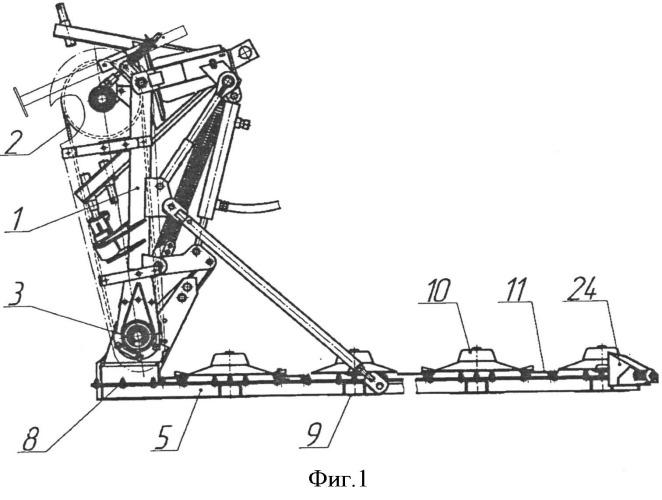 Косилка ротационная конструкции геера-ильичева