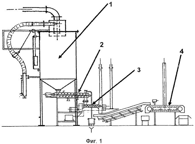 Технология модульной подготовки табака с экструзией