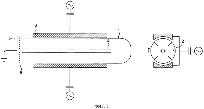 Способ и устройство для плазменной обработки материала фильтра
