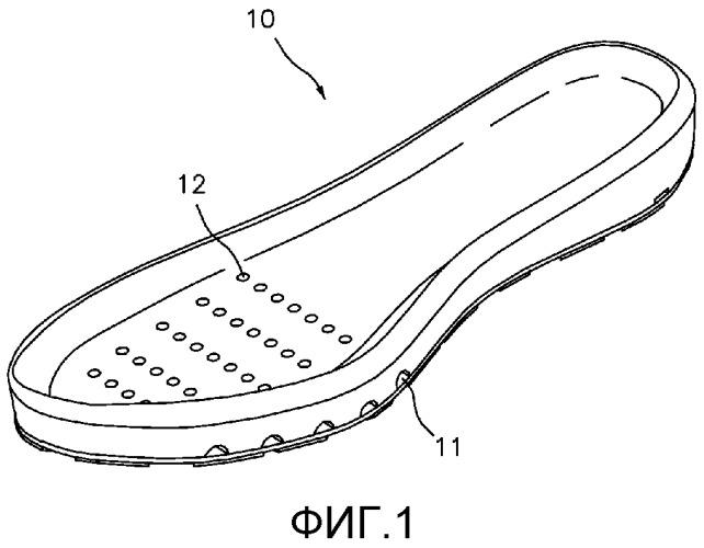 Проветриваемая подошва для обуви